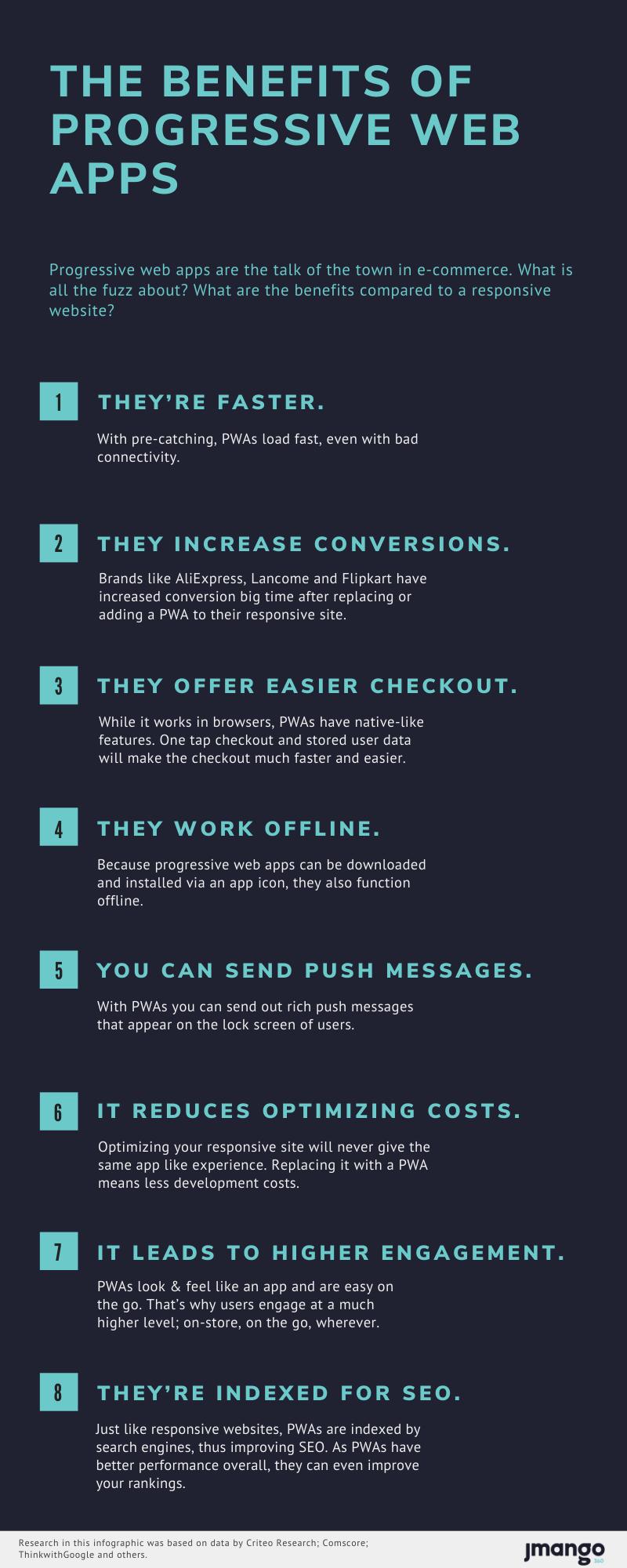 The benefits of progressive web apps V1