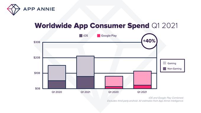 app annie app statistics