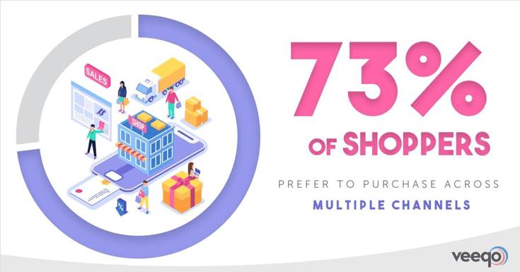 shoppers prefer apps