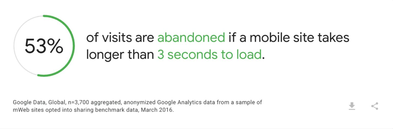 google research mobile behaviour